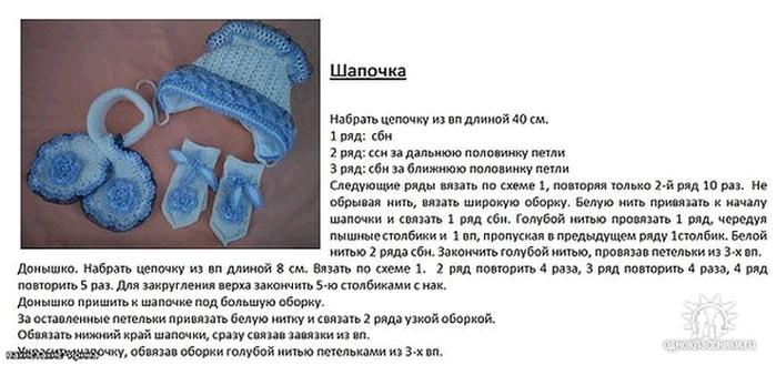 Вязание спицами детские шапочки для новорожденных описание