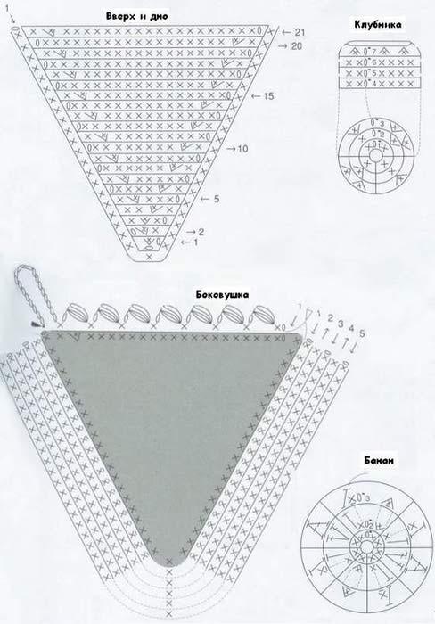 Как вязать с кусочков крючком