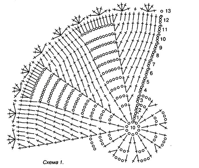 Shema-vyazaniya-1 (694x586