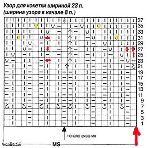 384cc8b23cba00286a45ba99fdf8a8de (511x517, 77Kb)