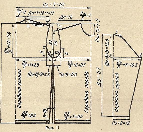 Как построить выкройку при вязании