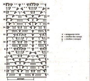 схема от юбки (347x314, 34Kb)