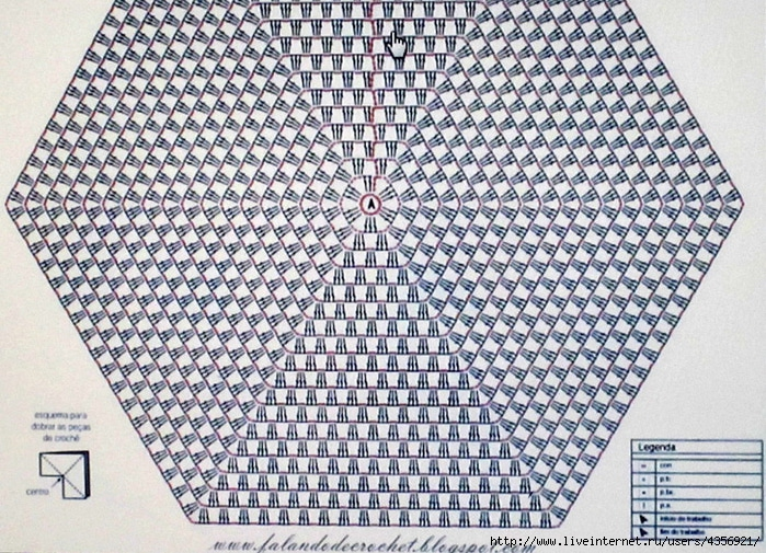 Вязание крючком кофту из шестиугольника