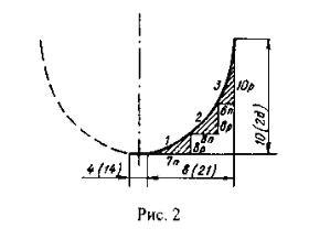 горловина/3881693_ovalinii01 (280x217, 7Kb)