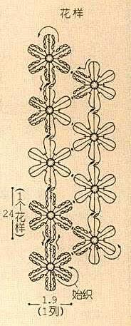 blusa florzinhas receita (184x457, 25Kb)
