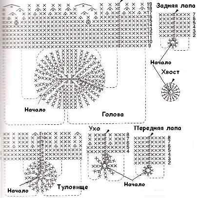 shema-vjazanija-sobaki (404x406, 29Kb)