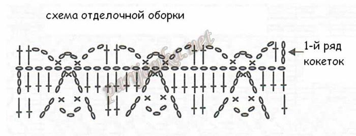 схема отделочной сборки (700x267, 38Kb)
