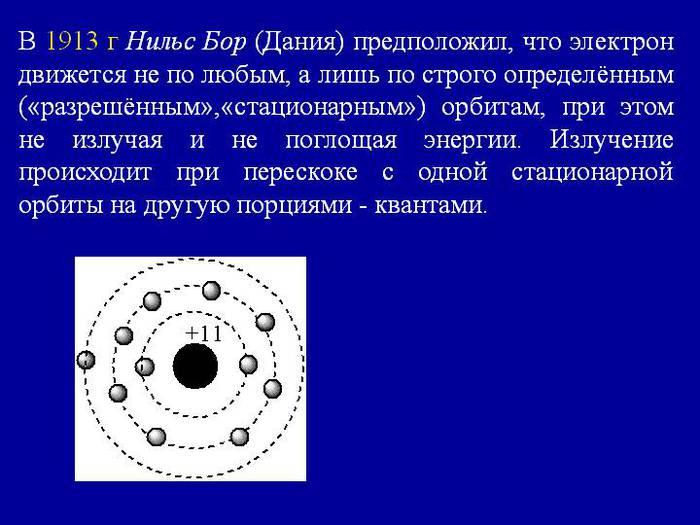Атом водорода википедия