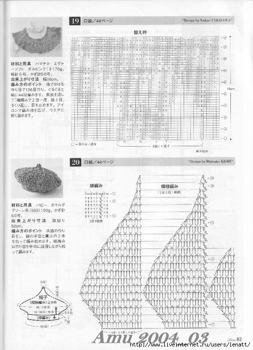 Amu 2004_03_Page_76 (505x700, 264Kb)