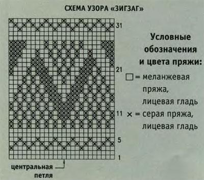 Жаккардовые схемы.