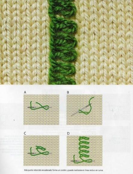 在针织面料上运用不同的绣花...... - maomao - 我随心动