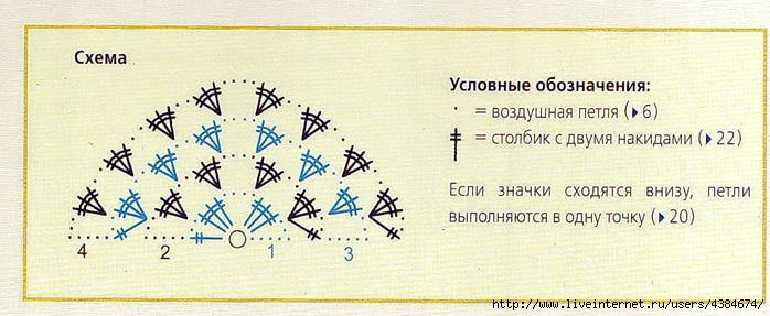 """Часть 2 - ШАЛЬ """"СОЛОМОНОВ"""