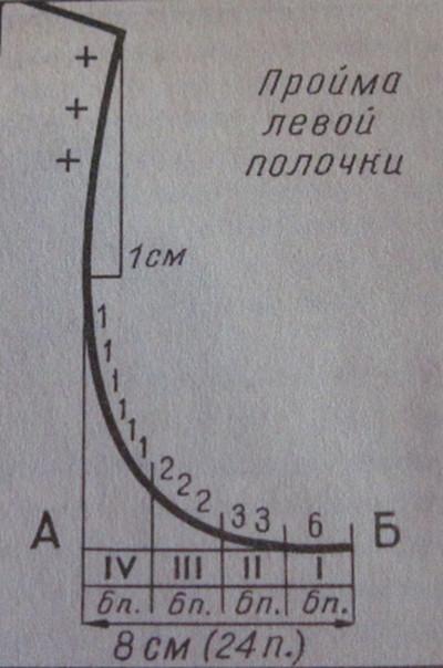 Risunok-1 (400x604, 62Kb)