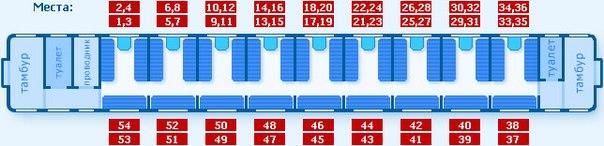 ...имейте в виду, что покупая билет, всегда лучше знать изначально нумерацию мест в вагоне, чтобы не попасть в не...