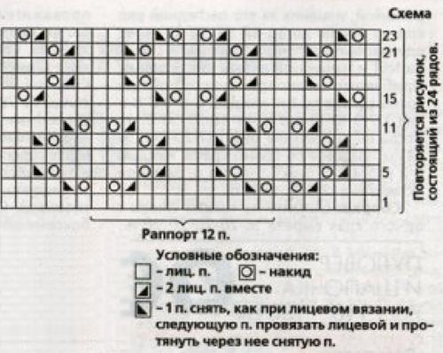 схема 2 (500x399, 128Kb)