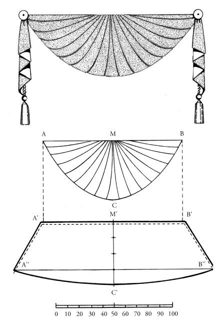 Выкройка ламбрекены - Выкройки одежды