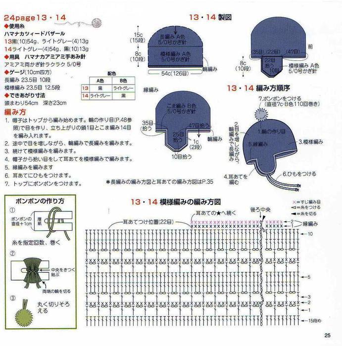 Рубрики: Вязание крючком/шапки