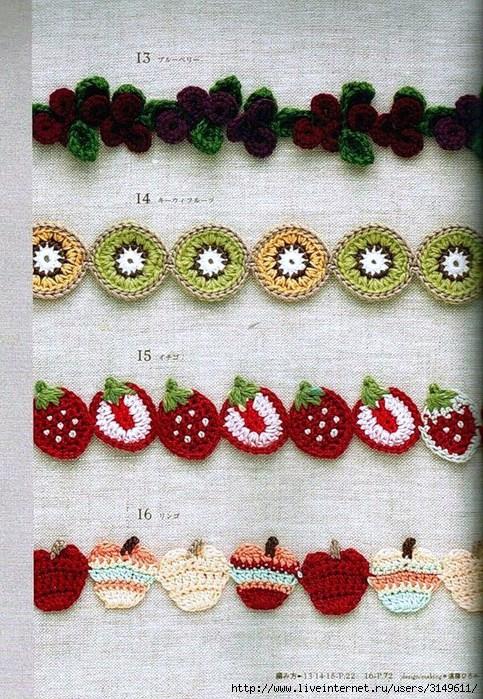 CROCHET EDGINGamp BRAIDFREE PATTERNS CrochetRibArt
