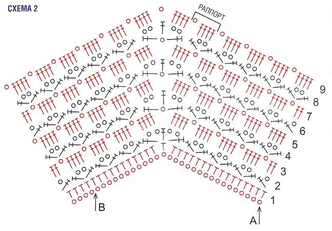 Схема вязания пледа рыбий хвост - Ромбы спицами простые узоры: http://zona-iphone.ru/shema-vyazaniya-pleda-rybiy-hvost.html