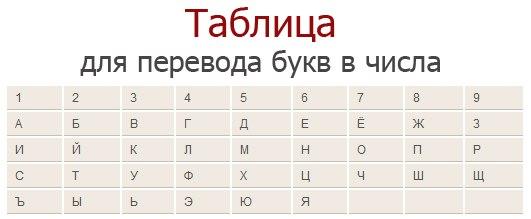 1350407229_7tzkoynQkMM (531x219, 18Kb)