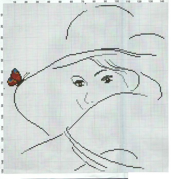 Вышивка крестом девушка в шляпе схема