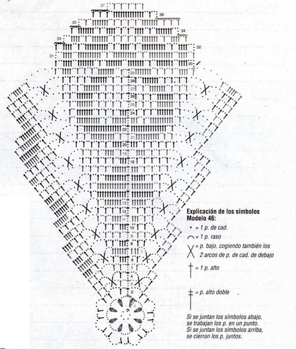 Схема для вязания верха.