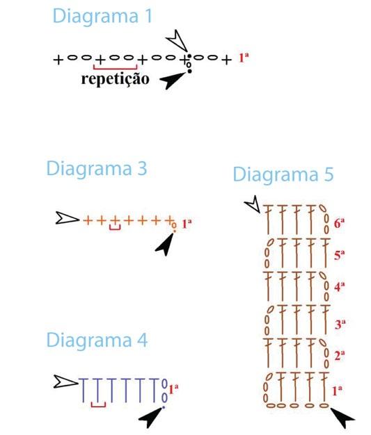 pano-diagramas_533_7-5-12 (533x626, 46Kb)