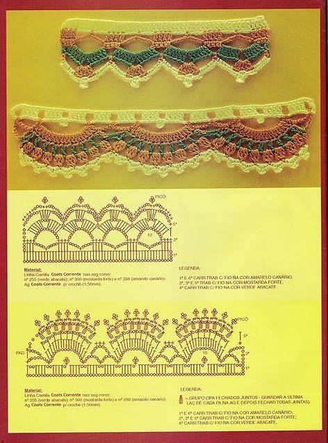 для цветной обвязки шалей