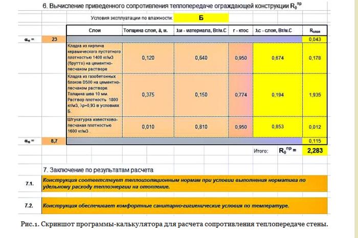 Цены компаний Москвы на установку поверку замену