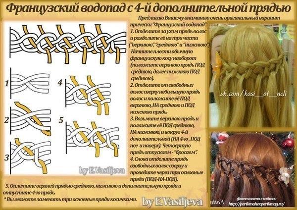 Плетение французской косы мастер класс
