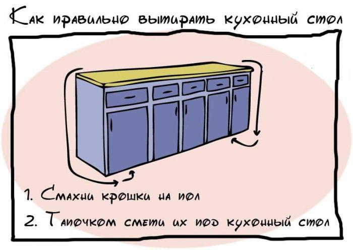 1348102673_soveti_03 (700x496, 43Kb)