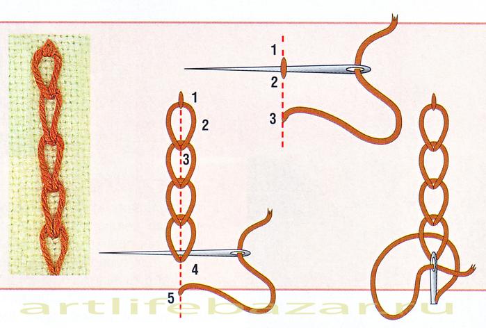 Как сделать тамбурный шов