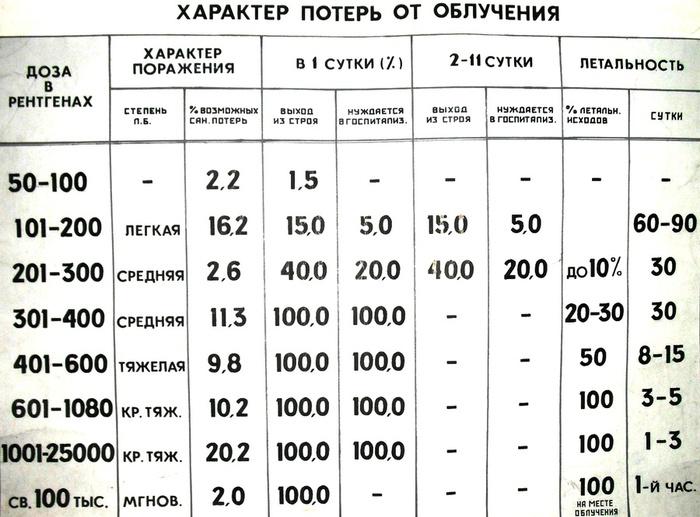 В савёловский районный суд г москвы