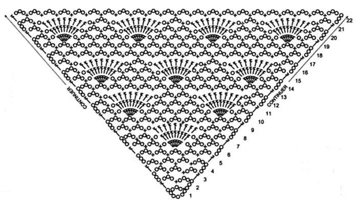 Вязание шали крючком схемы
