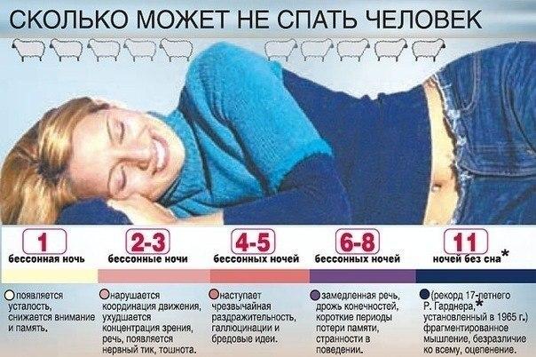 отстутствие сна/1351420896_kak_dolgo_chelovek_mozhet_ne_spat_ (604x402, 76Kb)