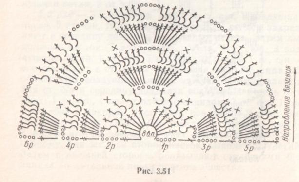 Шале сарита шале отзывы вязание