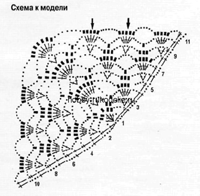 vyazanie-kryuchkom-po-sxeme-sirenevoj-shali1 (648x638, 95Kb)