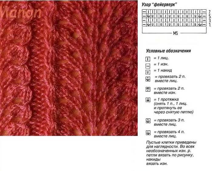 Описание: b схема вязания царапок для новорожденных.  Свитер связанный спицами узором соты.