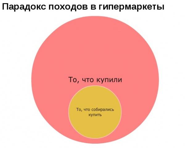 3437398_5126305R3L8T8D600149 (600x479, 39Kb)