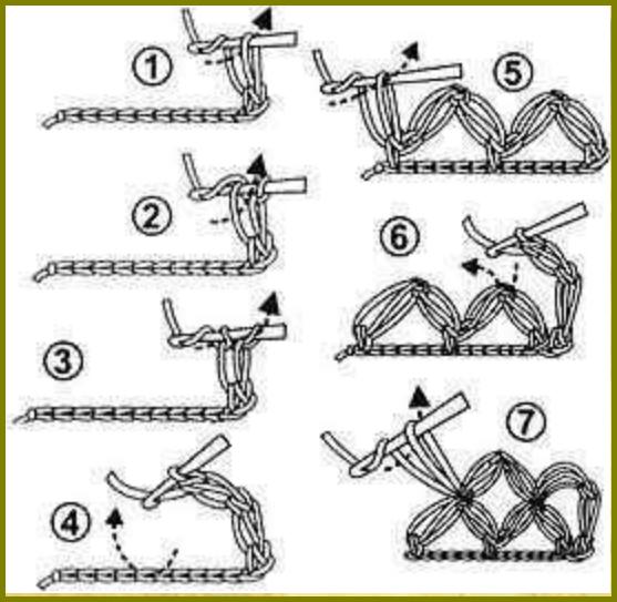 Вязание шали соломоновым узлом схема 95