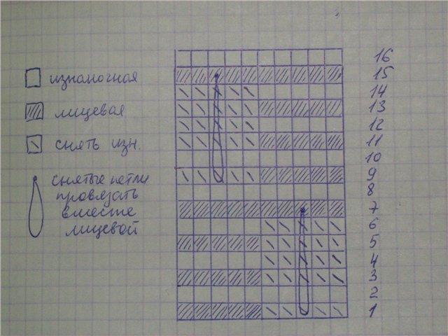 Метки: шапка спицами шапка пион МК Узор бабочка - Комментарии Схема вязания б - 13 September 2015 - Blog - Tsvetkov-subtmo
