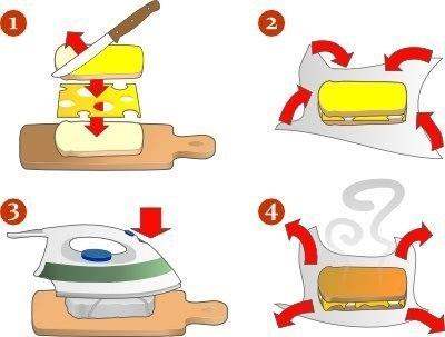 горячий  бутерброд (400x303, 23Kb)