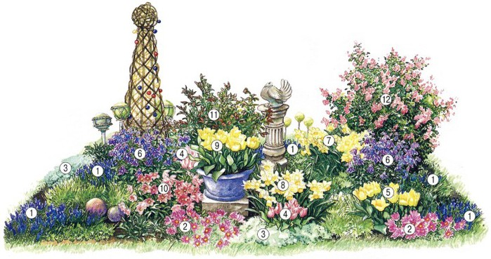 По весне наша клумба порадует