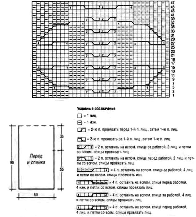 Вязание пончо спицами с описанием