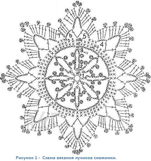 Снежинка крючком схема вязания