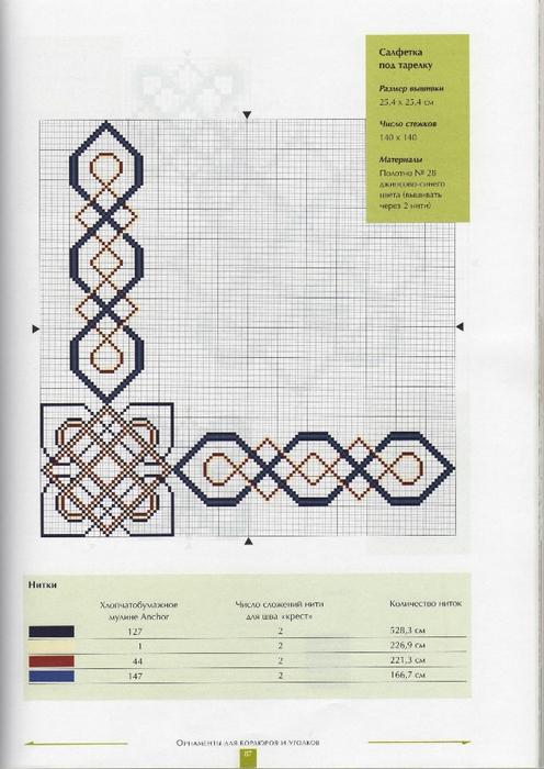 Орнамент как схема