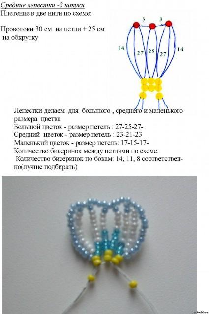 Дарья Нечаева.  Мастер-класс 356 Анютины глазки ( рис 1) .