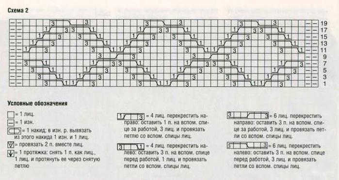 Рисунки из ромбов вязание схемы 128