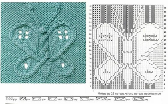 针织图案:蝴蝶 - maomao - 我随心动