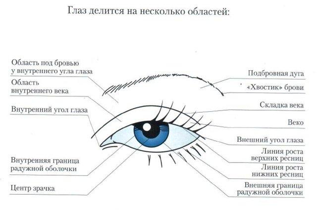 korrekziy_glaz01 (640x429, 40Kb)